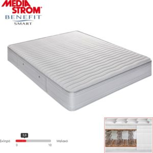 MEDIA STROM BENEFIT SMART II 192-200X200 COCOLATEX